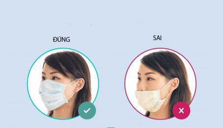 Hướng dẫn đeo khẩu trang đúng cách để phòng ngừa virus corona